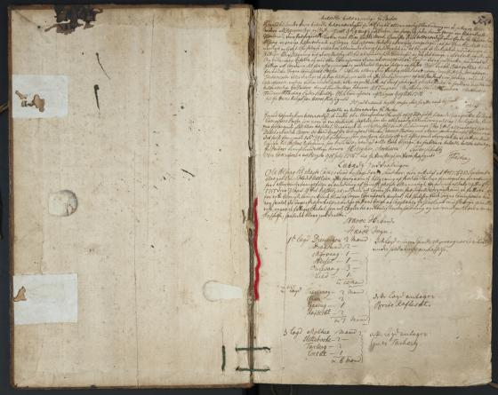 """Dokumentet er den første bevarte protokollsida i """"Herø Fattigkommisions Forhandlingsprotokoll"""" 1756-1845, ei av dei eldste kjeldene vi oppbevarer ved IKAMR."""